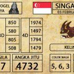 Prediksi Togel Singapura Hari ini 03 Februari 2019 - Mabosway