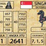 Prediksi Togel Singapura Hari ini 04 Februari 2019 - Mabosway