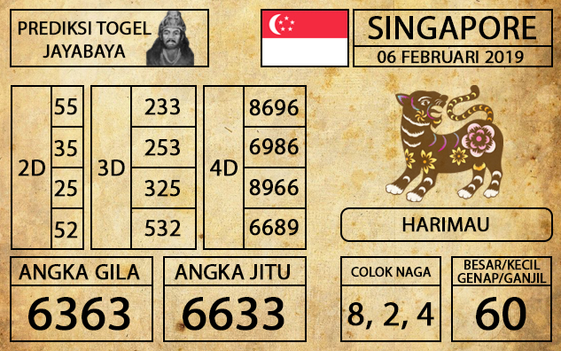 Prediksi Togel Singapura Hari ini 06 Februari 2019 - Mabosway