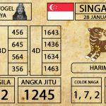 Prediksi Togel Singapura Hari ini 28 Januari 2019 - Mabosway
